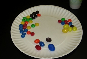 Mass Spec Activity Using M & M candy