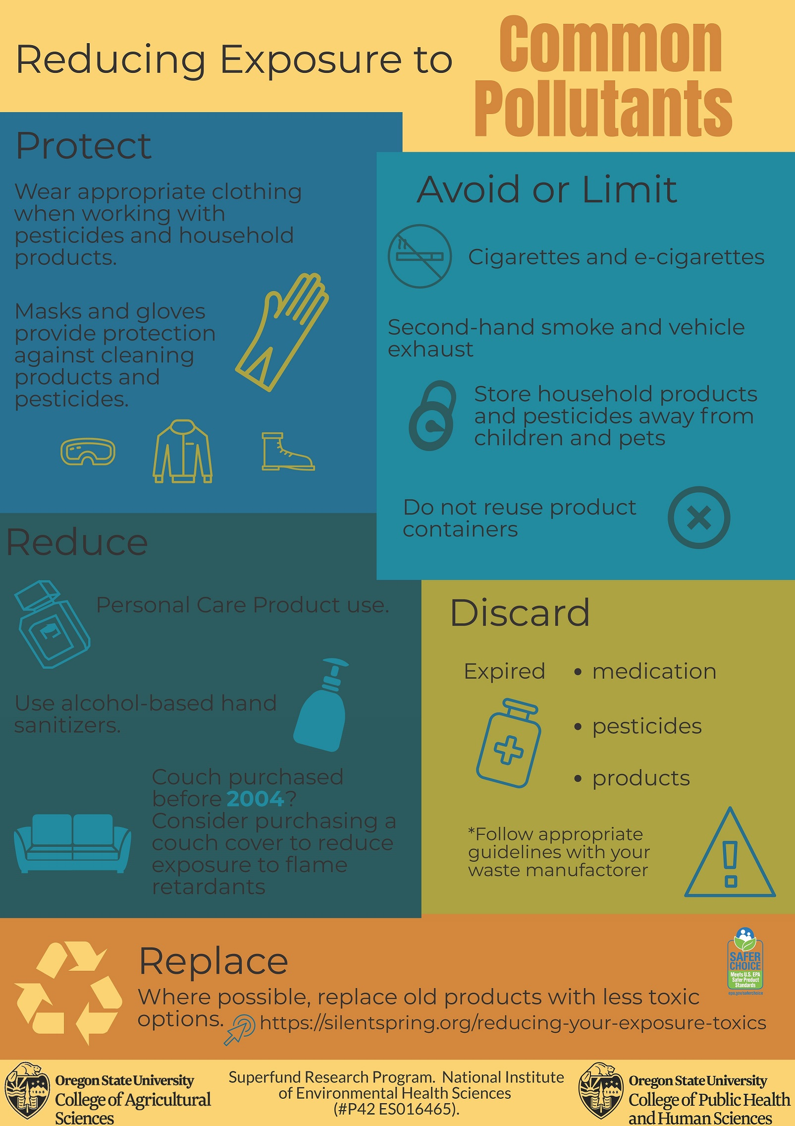 Infograph of Reducing Exposure to Common Pollutants