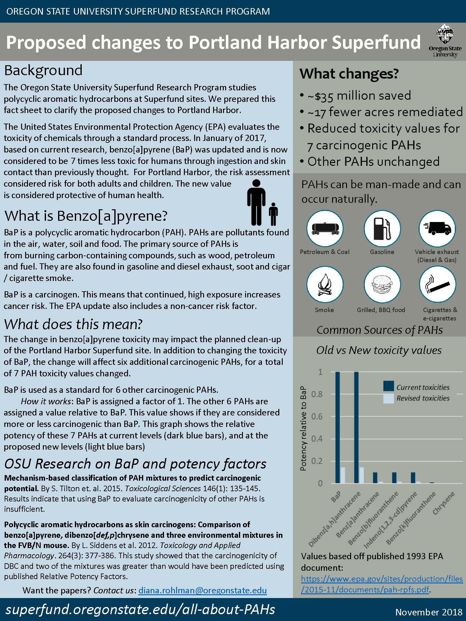 Infograph of Proposed changes to Portland Harbor Superfund