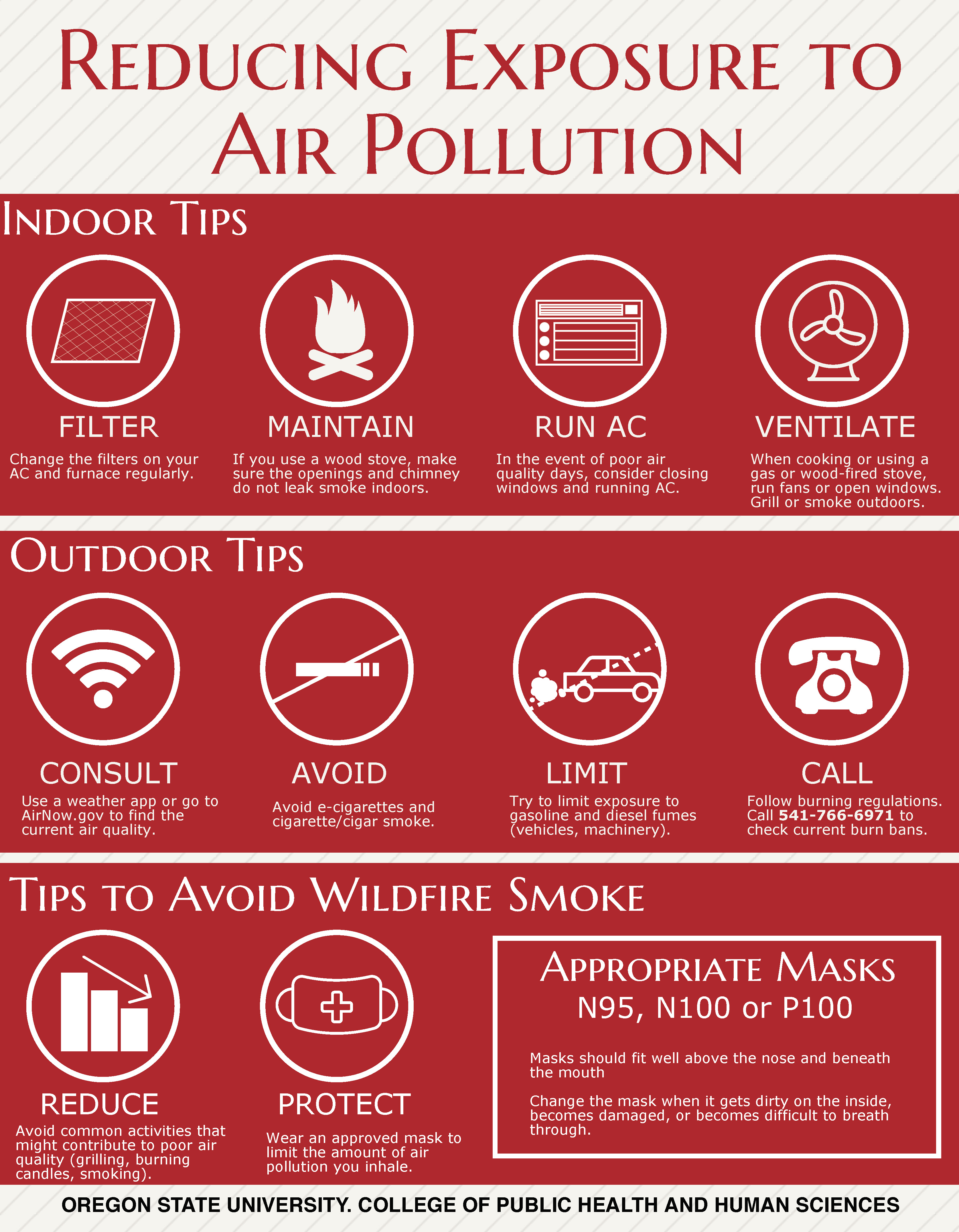 Infograph of Reducing Exposure to Air Pollution