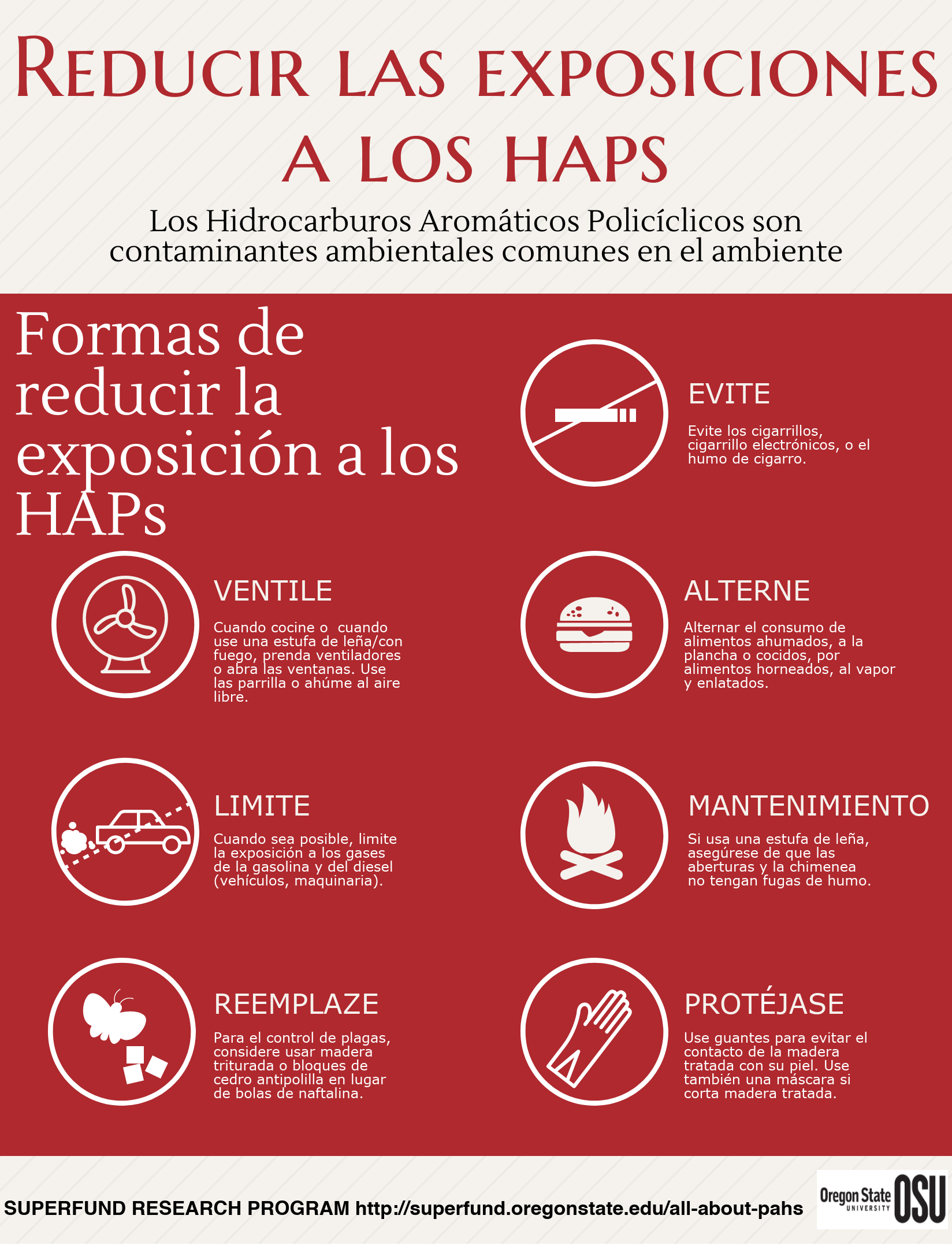 Infograph of Reducing Exposure to PAHs in Spanish
