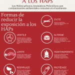 PAH Exposure Reduction Infographic in Spanish